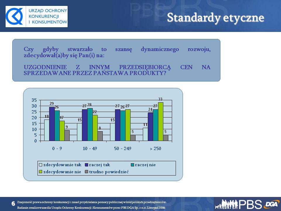 7 Znajomość prawa ochrony konkurencji i zasad przydzielania pomocy publicznej wśród polskich przedsiębiorców.
