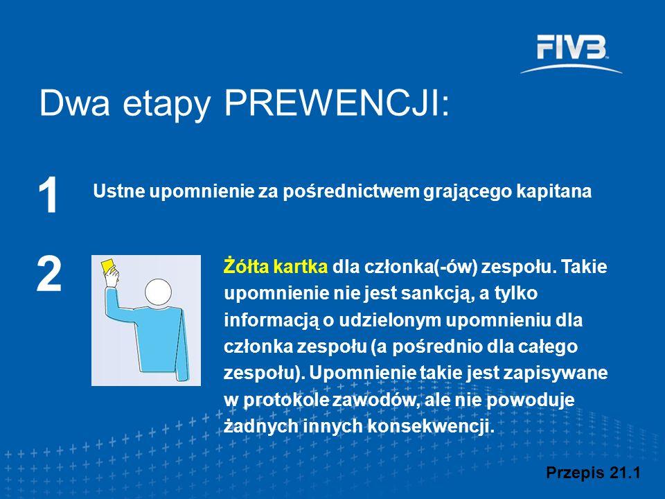Dwa etapy PREWENCJI: Przepis 21.1 Ustne upomnienie za pośrednictwem grającego kapitana Żółta kartka dla członka(-ów) zespołu.