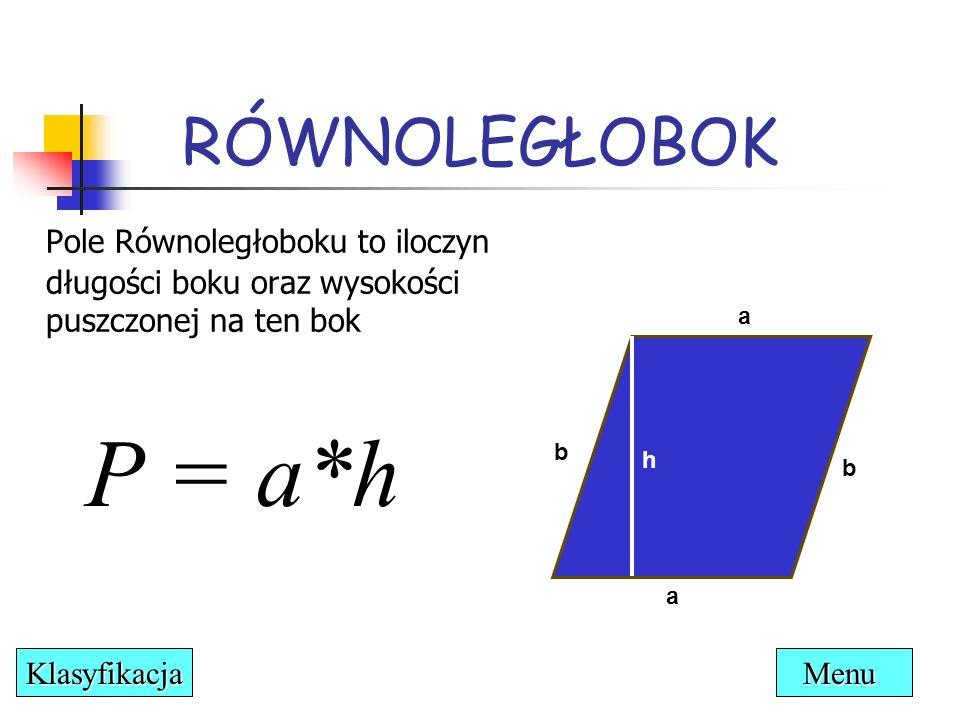 RÓWNOLEGŁOBOK b b a a h Pole Równoległoboku to iloczyn długości boku oraz wysokości puszczonej na ten bok P = a*h Menu Klasyfikacja