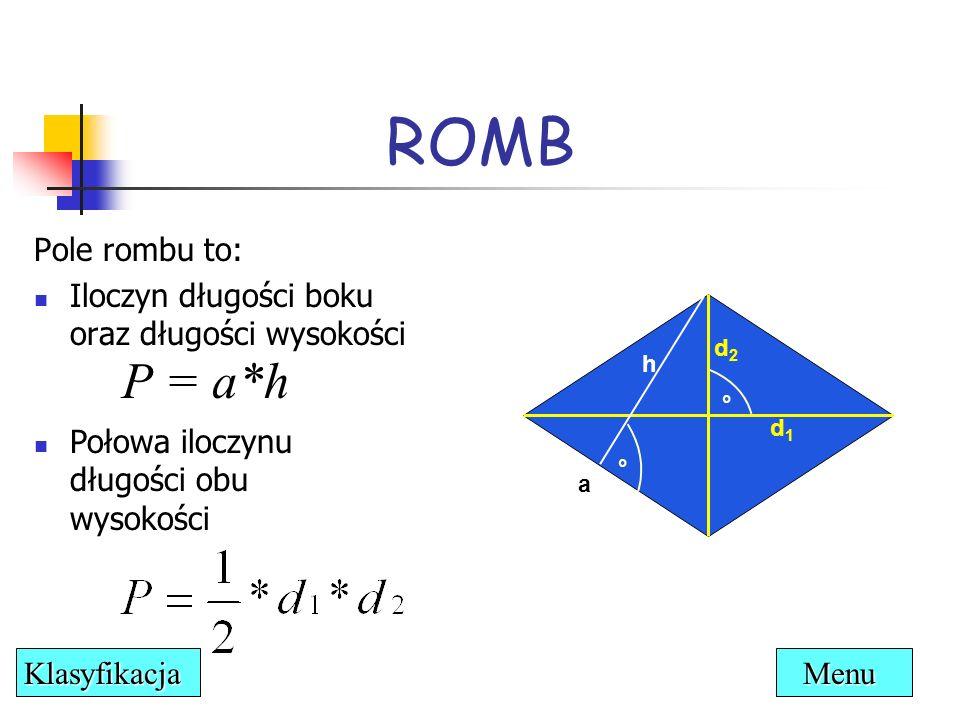 Pole rombu to: Iloczyn długości boku oraz długości wysokości ROMB a h ° d2d2 ° d1d1 Połowa iloczynu długości obu wysokości P = a*h Menu Klasyfikacja