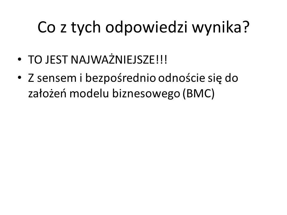Co z tych odpowiedzi wynika? TO JEST NAJWAŻNIEJSZE!!! Z sensem i bezpośrednio odnoście się do założeń modelu biznesowego (BMC)