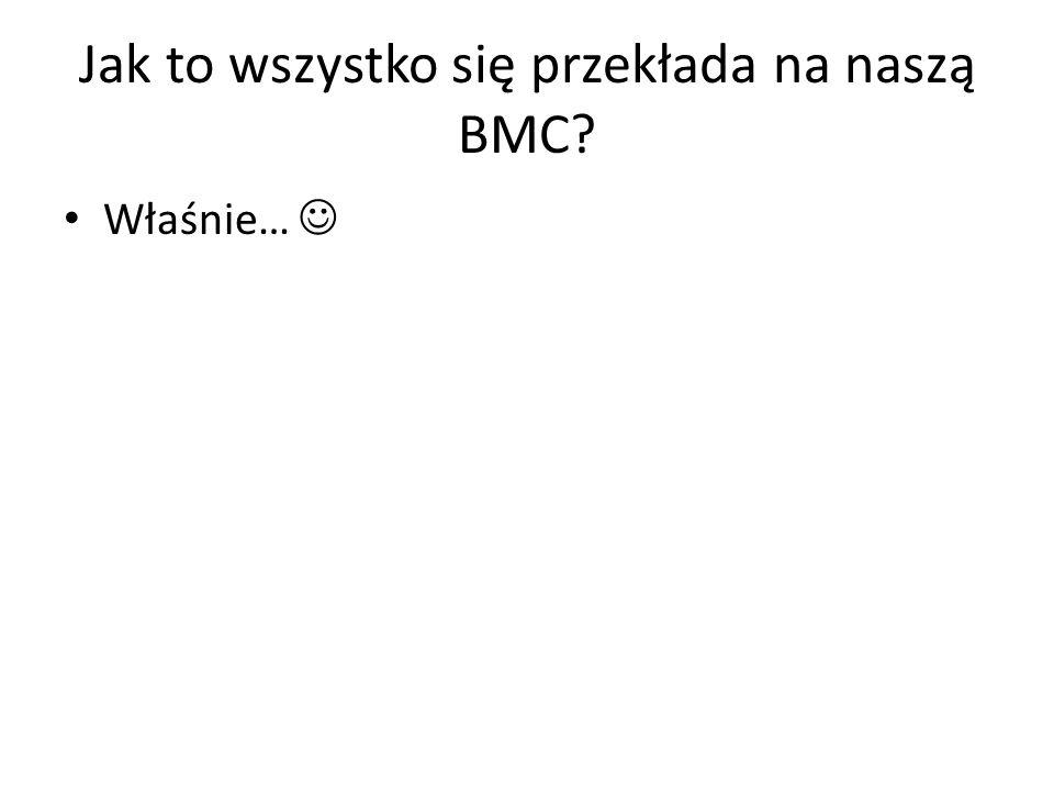 Jak to wszystko się przekłada na naszą BMC? Właśnie…