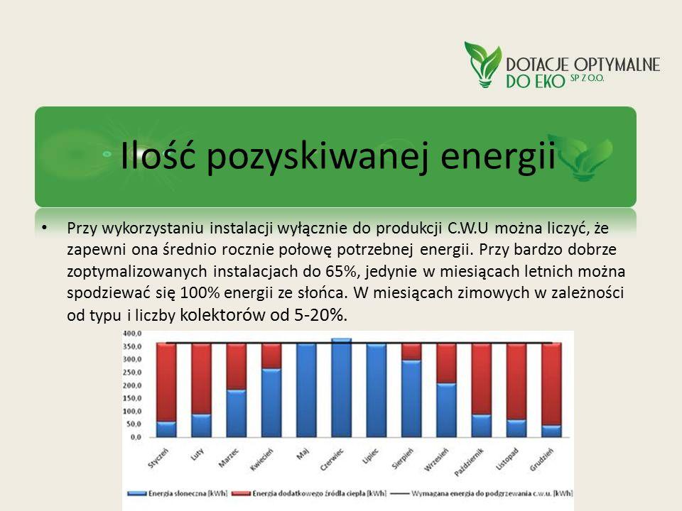 Ilość pozyskiwanej energii Przy wykorzystaniu instalacji wyłącznie do produkcji C.W.U można liczyć, że zapewni ona średnio rocznie połowę potrzebnej e