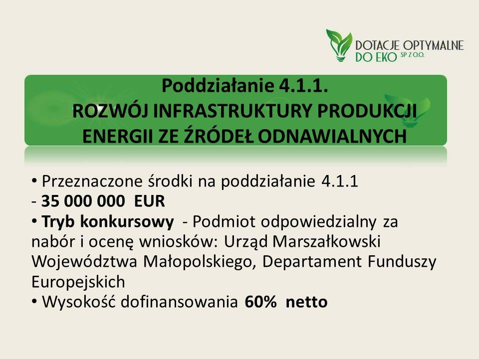 Poddziałanie 4.1.1. ROZWÓJ INFRASTRUKTURY PRODUKCJI ENERGII ZE ŹRÓDEŁ ODNAWIALNYCH Przeznaczone środki na poddziałanie 4.1.1 - 35 000 000 EUR Tryb kon