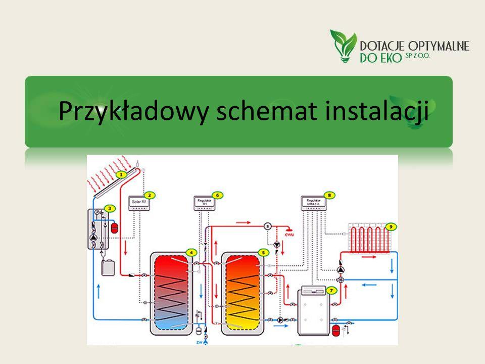 Przykładowy schemat instalacji