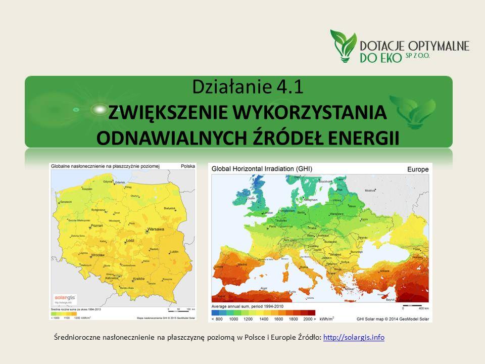 Działanie 4.1 ZWIĘKSZENIE WYKORZYSTANIA ODNAWIALNYCH ŹRÓDEŁ ENERGII Średnioroczne nasłonecznienie na płaszczyznę poziomą w Polsce i Europie Źródło: ht