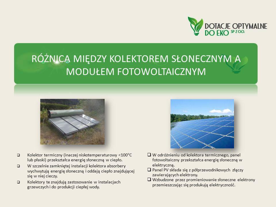 RÓŻNICA MIĘDZY KOLEKTOREM SŁONECZNYM A MODUŁEM FOTOWOLTAICZNYM  Kolektor termiczny (inaczej niskotemperaturowy <100°C lub płaski) przekształca energi