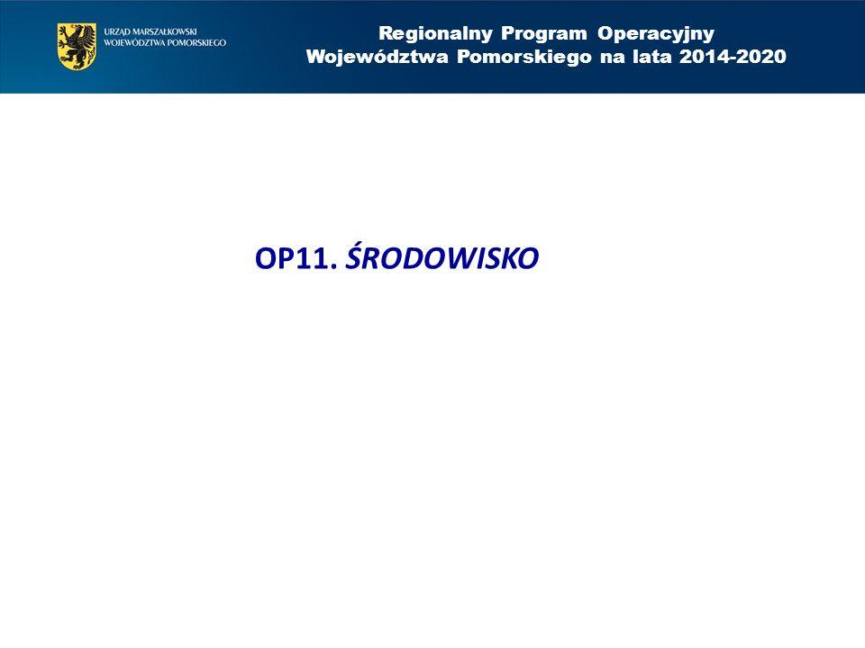 Regionalny Program Operacyjny Województwa Pomorskiego na lata 2014-2020 OP11. ŚRODOWISKO