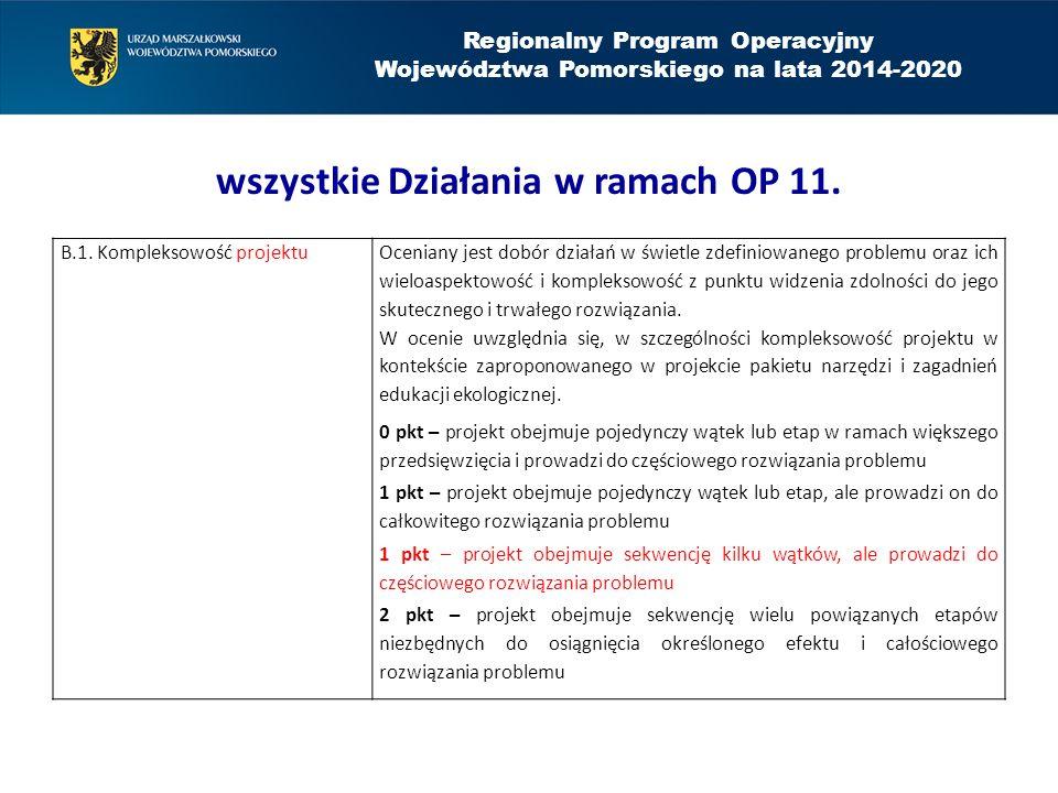 Regionalny Program Operacyjny Województwa Pomorskiego na lata 2014-2020 wszystkie Działania w ramach OP 11.