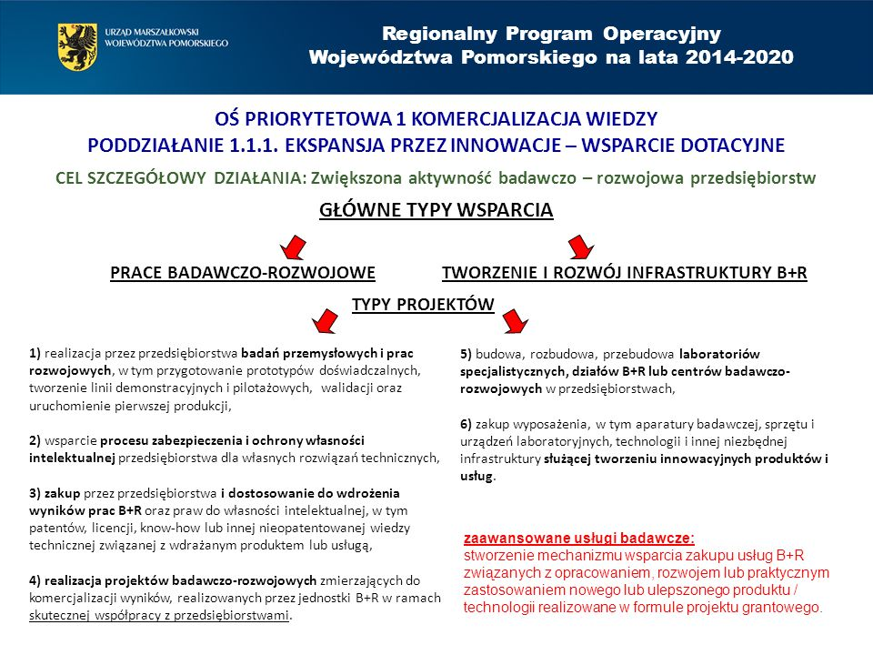 Regionalny Program Operacyjny Województwa Pomorskiego na lata 2014-2020 OŚ PRIORYTETOWA 1 KOMERCJALIZACJA WIEDZY PODDZIAŁANIE 1.1.1.
