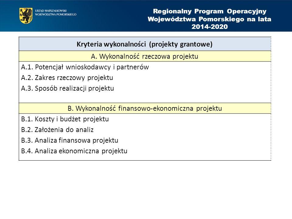 Kryteria wykonalności (projekty grantowe) A. Wykonalność rzeczowa projektu A.1.