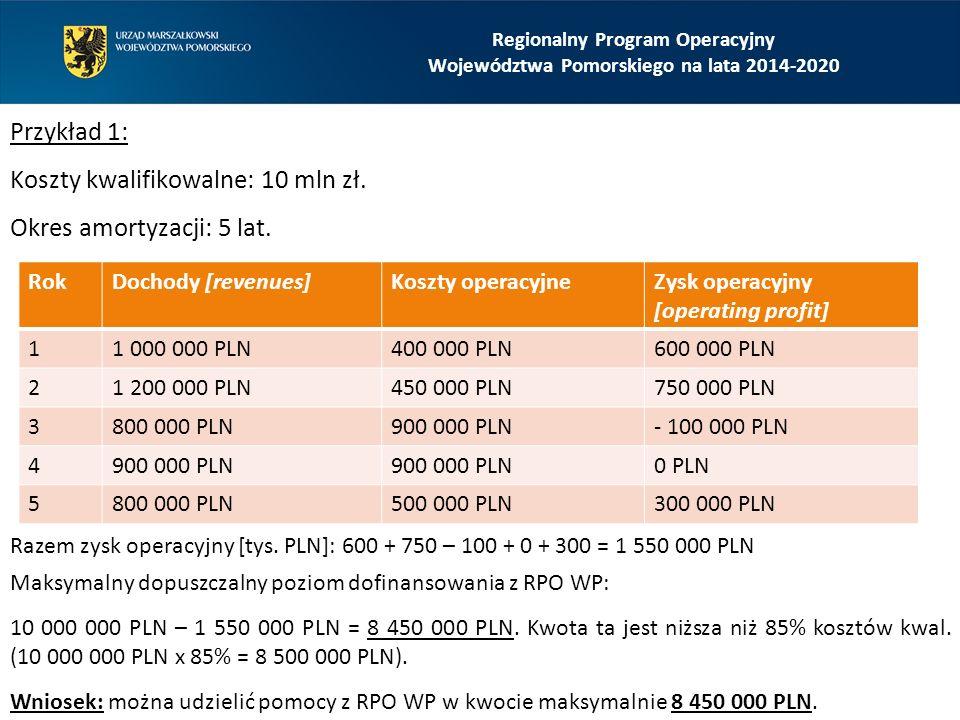 Regionalny Program Operacyjny Województwa Pomorskiego na lata 2014-2020 Przykład 1: Koszty kwalifikowalne: 10 mln zł.
