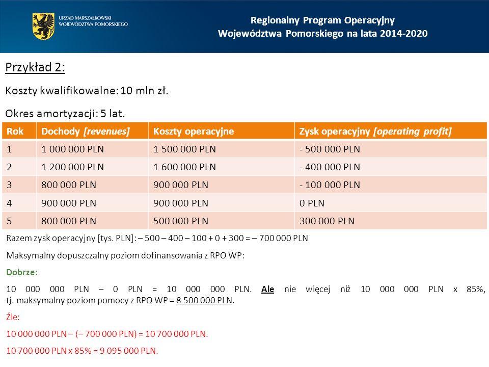 Regionalny Program Operacyjny Województwa Pomorskiego na lata 2014-2020 Przykład 2: Koszty kwalifikowalne: 10 mln zł.