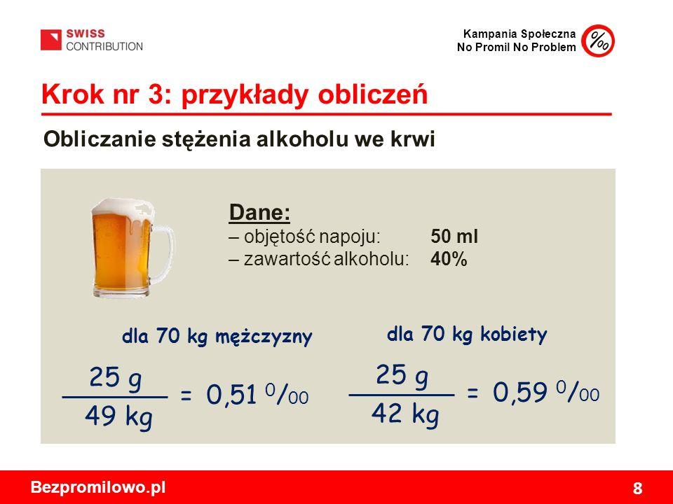 Kampania Społeczna No Promil No Problem Bezpromilowo.pl 8 Krok nr 3: przykłady obliczeń Obliczanie stężenia alkoholu we krwi Dane: – objętość napoju: 50 ml – zawartość alkoholu: 40% dla 70 kg mężczyzny dla 70 kg kobiety 25 g 49 kg =0,51 0 / 00 25 g 42 kg =0,59 0 / 00