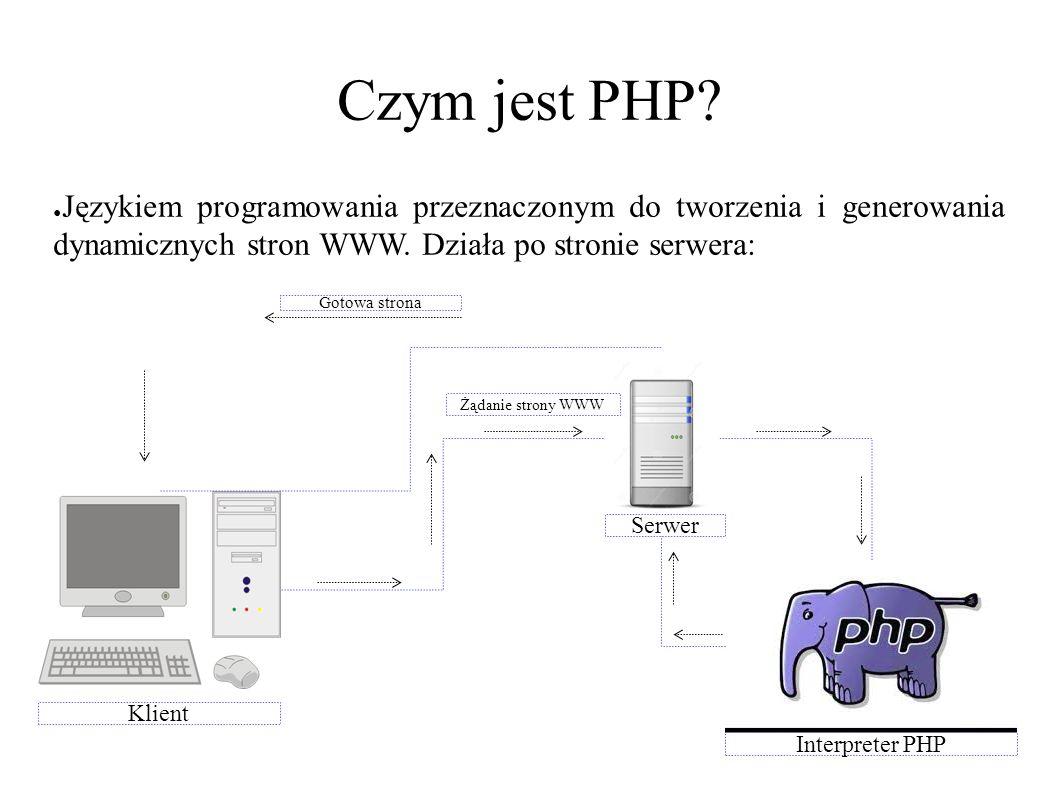 Czym jest PHP.