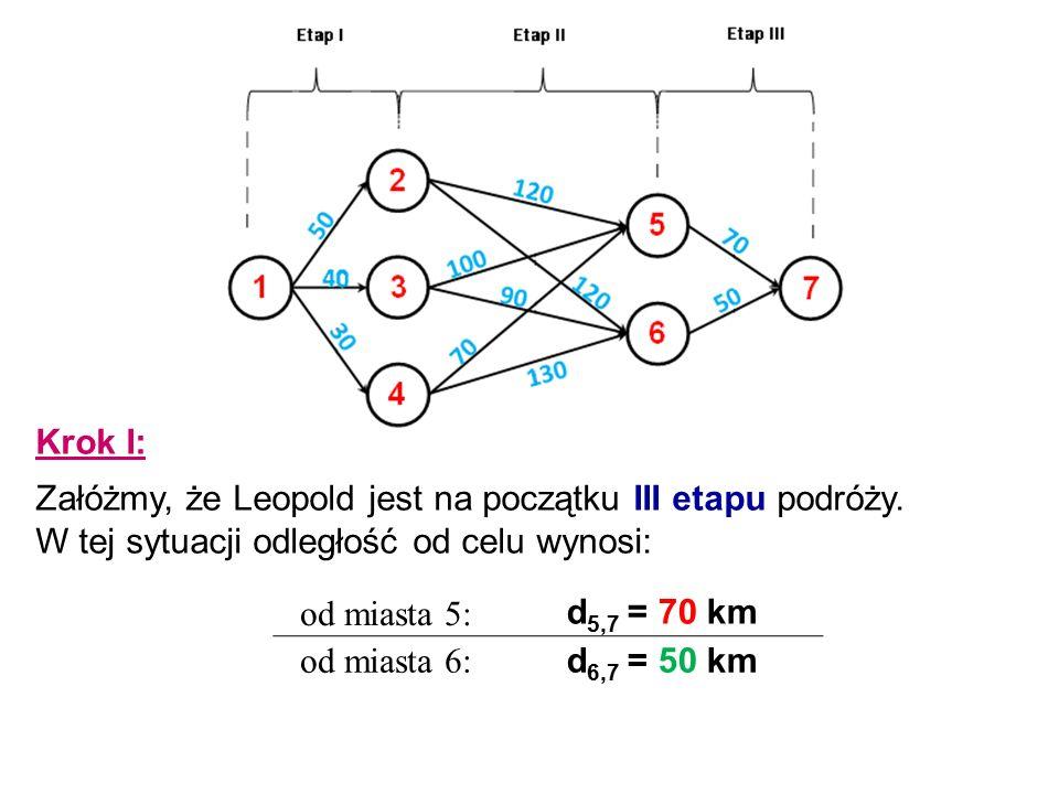 Krok I: Załóżmy, że Leopold jest na początku III etapu podróży. W tej sytuacji odległość od celu wynosi: od miasta 5: d 5,7 = 70 km od miasta 6: d 6,7