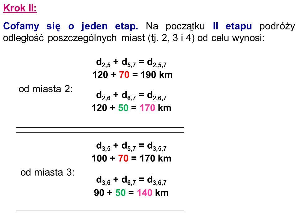 Krok II: Cofamy się o jeden etap. Na początku II etapu podróży odległość poszczególnych miast (tj. 2, 3 i 4) od celu wynosi: od miasta 2: d 2,5 + d 5,