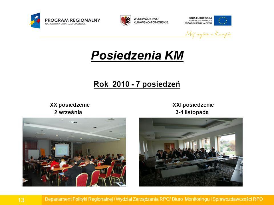 Posiedzenia KM Rok 2010 - 7 posiedzeń XX posiedzenie XXI posiedzenie 2 września 3-4 listopada Departament Polityki Regionalnej / Wydział Zarządzania R