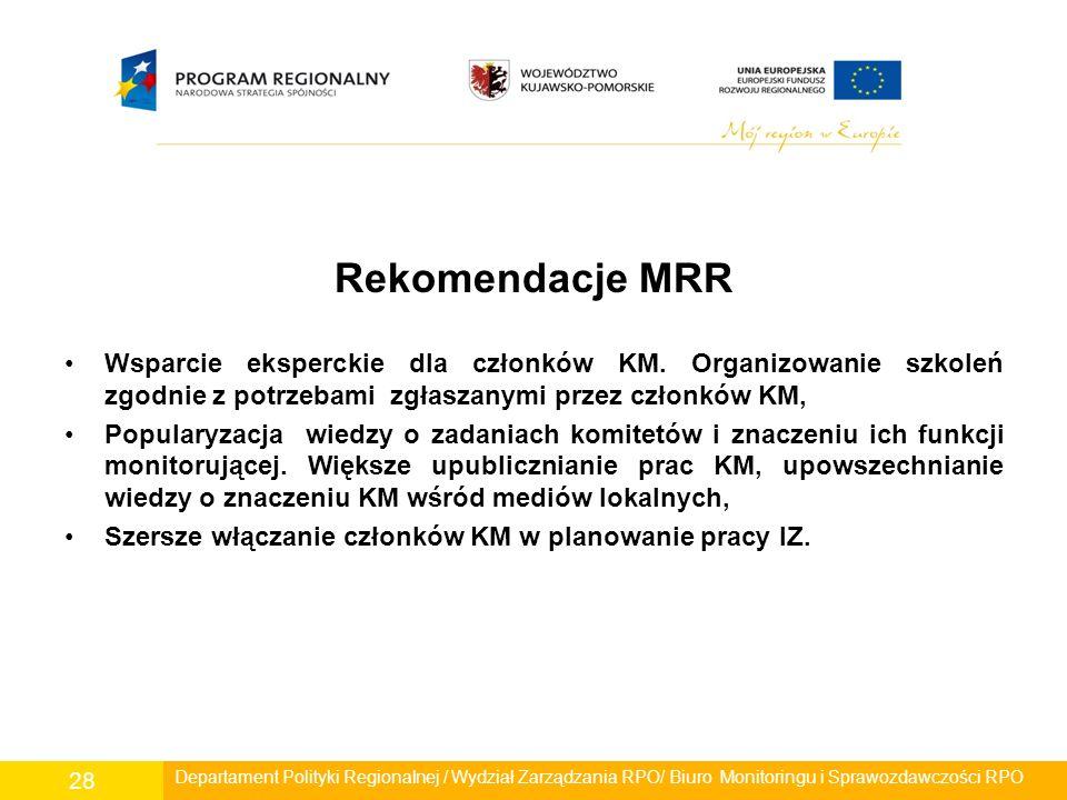 Rekomendacje MRR Wsparcie eksperckie dla członków KM. Organizowanie szkoleń zgodnie z potrzebami zgłaszanymi przez członków KM, Popularyzacja wiedzy o