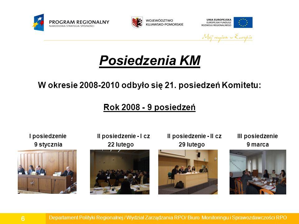 Posiedzenia KM Rok 2008 - 9 posiedzeń IV posiedzenie V posiedzenie VI posiedzenie 4 kwietnia8 maja 16-17 czerwca Departament Polityki Regionalnej / Wydział Zarządzania RPO/ Biuro Monitoringu i Sprawozdawczości RPO 7