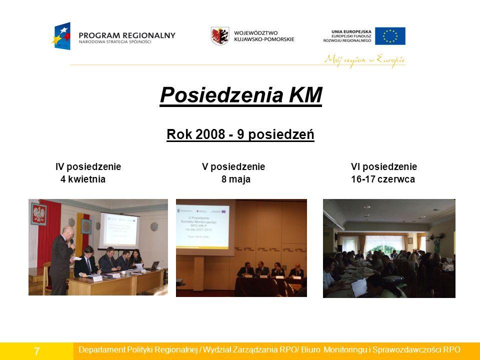 Posiedzenia KM Rok 2008 - 9 posiedzeń VII posiedzenie VIII posiedzenie IX posiedzenie 28 lipca 29 września 17 grudnia Departament Polityki Regionalnej / Wydział Zarządzania RPO/ Biuro Monitoringu i Sprawozdawczości RPO 8