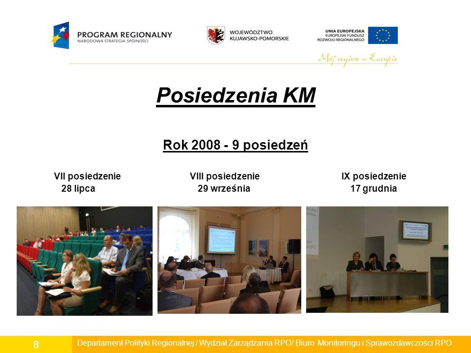 Posiedzenia KM Rok 2009 - 5 posiedzeń X posiedzenie XI posiedzenieXII posiedzenie 11 marca 23 czerwca 9 września Departament Polityki Regionalnej / Wydział Zarządzania RPO/ Biuro Monitoringu i Sprawozdawczości RPO 9