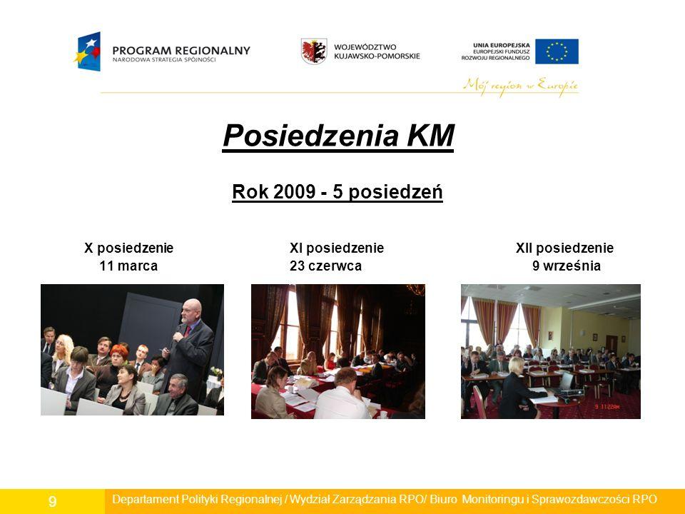 Posiedzenia KM Rok 2009 - 5 posiedzeń XIII posiedzenie XIV posiedzenie 15 października3 grudnia Departament Polityki Regionalnej / Wydział Zarządzania RPO/ Biuro Monitoringu i Sprawozdawczości RPO 10