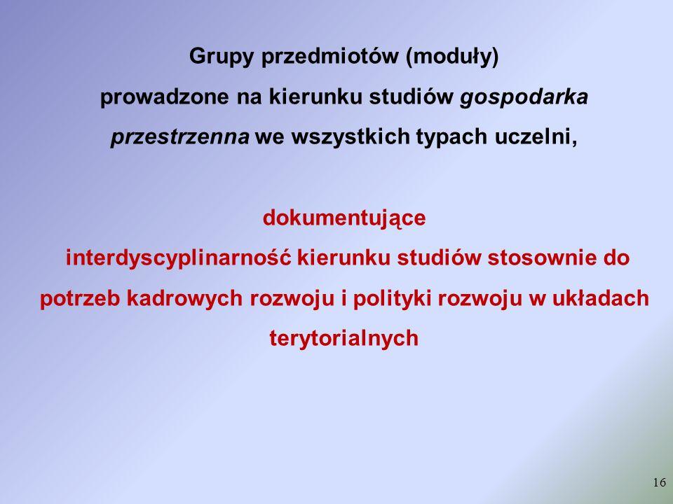 Grupy przedmiotów (moduły) prowadzone na kierunku studiów gospodarka przestrzenna we wszystkich typach uczelni, dokumentujące interdyscyplinarność kierunku studiów stosownie do potrzeb kadrowych rozwoju i polityki rozwoju w układach terytorialnych 16