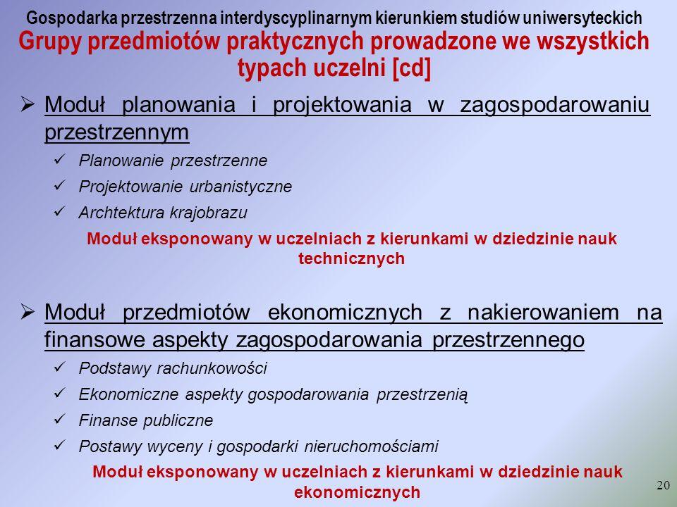 Gospodarka przestrzenna interdyscyplinarnym kierunkiem studiów uniwersyteckich Grupy przedmiotów praktycznych prowadzone we wszystkich typach uczelni [cd] 20  Moduł planowania i projektowania w zagospodarowaniu przestrzennym Planowanie przestrzenne Projektowanie urbanistyczne Archtektura krajobrazu Moduł eksponowany w uczelniach z kierunkami w dziedzinie nauk technicznych  Moduł przedmiotów ekonomicznych z nakierowaniem na finansowe aspekty zagospodarowania przestrzennego Podstawy rachunkowości Ekonomiczne aspekty gospodarowania przestrzenią Finanse publiczne Postawy wyceny i gospodarki nieruchomościami Moduł eksponowany w uczelniach z kierunkami w dziedzinie nauk ekonomicznych