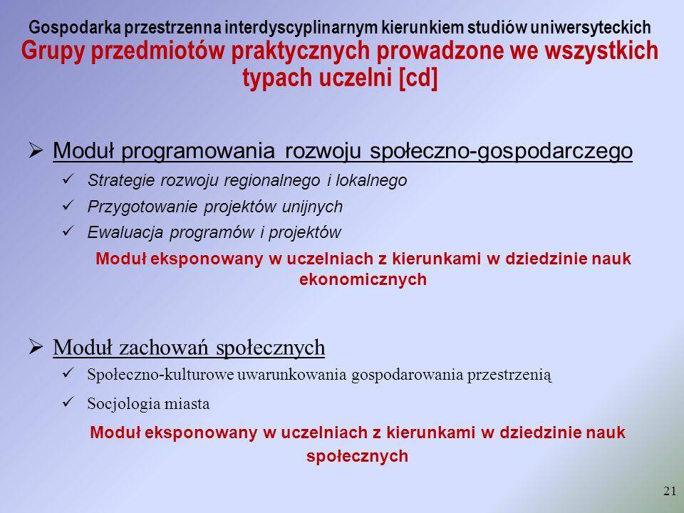 Gospodarka przestrzenna interdyscyplinarnym kierunkiem studiów uniwersyteckich Grupy przedmiotów praktycznych prowadzone we wszystkich typach uczelni [cd] 21  Moduł programowania rozwoju społeczno-gospodarczego Strategie rozwoju regionalnego i lokalnego Przygotowanie projektów unijnych Ewaluacja programów i projektów Moduł eksponowany w uczelniach z kierunkami w dziedzinie nauk ekonomicznych  Moduł zachowań społecznych Społeczno-kulturowe uwarunkowania gospodarowania przestrzenią Socjologia miasta Moduł eksponowany w uczelniach z kierunkami w dziedzinie nauk społecznych