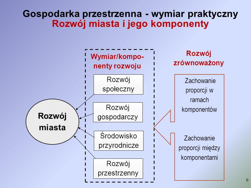 Gospodarka przestrzenna - wymiar praktyczny Rozwój miasta i jego komponenty 6 Rozwój zrównoważony Rozwój miasta Rozwój przestrzenny Rozwój społeczny Rozwój gospodarczy Środowisko przyrodnicze Wymiar/kompo- nenty rozwoju Zachowanie proporcji w ramach komponentów Zachowanie proporcji między komponentami