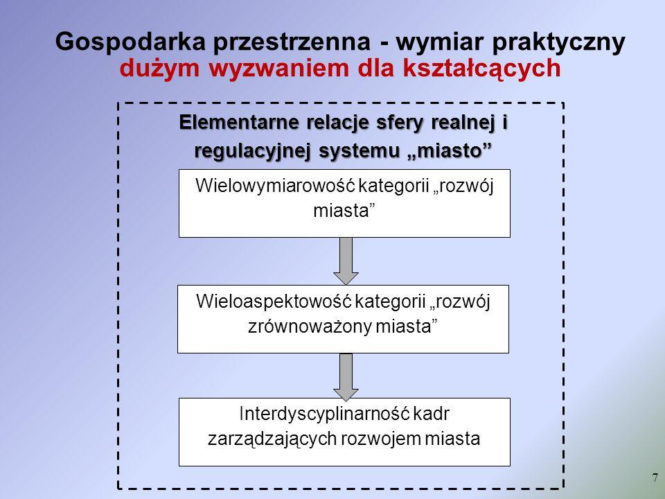 """Gospodarka przestrzenna interdyscyplinarnym kierunkiem studiów uniwersyteckich 8 Kategoria """"gospodarka przestrzenna posiada dwa podstawowe wymiary: a)Praktyczny: procesy realne i regulacyjne mających miejsce na określonym obszarze, b)Naukowo-badawczy i edukacyjny: określony zasób wiedzy i umiejętności rozwiązywania problemów."""