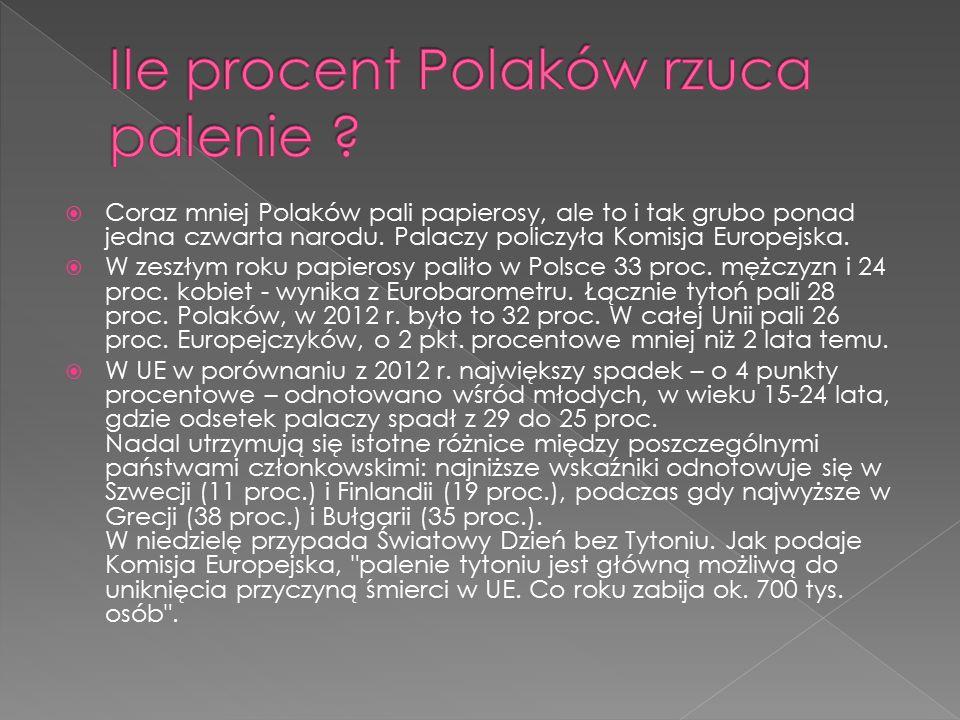  Coraz mniej Polaków pali papierosy, ale to i tak grubo ponad jedna czwarta narodu. Palaczy policzyła Komisja Europejska.  W zeszłym roku papierosy
