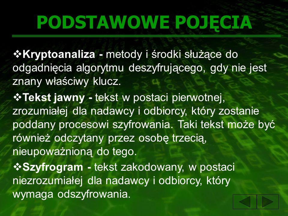 PODSTAWOWE POJĘCIA  Kryptoanaliza - metody i środki służące do odgadnięcia algorytmu deszyfrującego, gdy nie jest znany właściwy klucz.  Tekst jawny