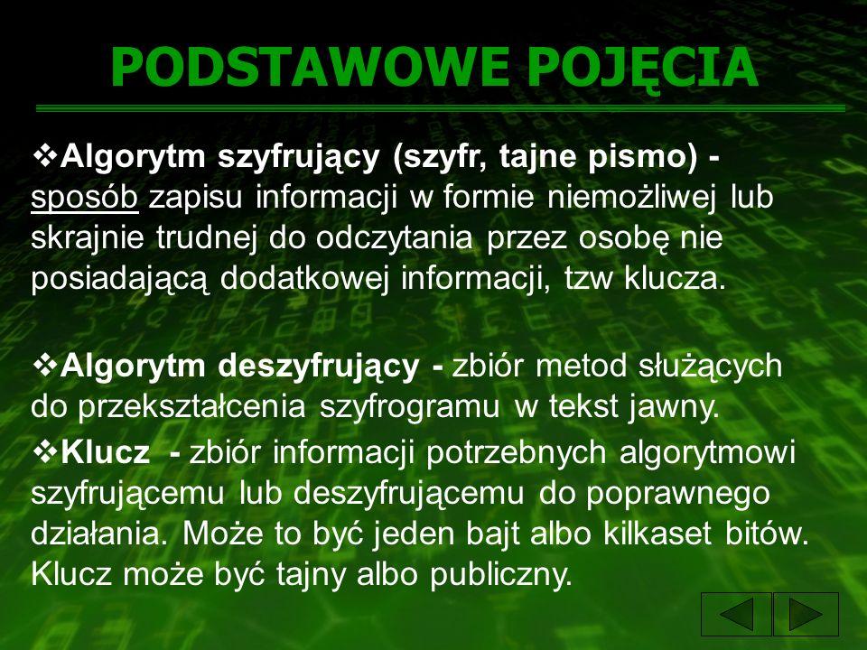 PODSTAWOWE POJĘCIA  Algorytm szyfrujący (szyfr, tajne pismo) - sposób zapisu informacji w formie niemożliwej lub skrajnie trudnej do odczytania przez osobę nie posiadającą dodatkowej informacji, tzw klucza.
