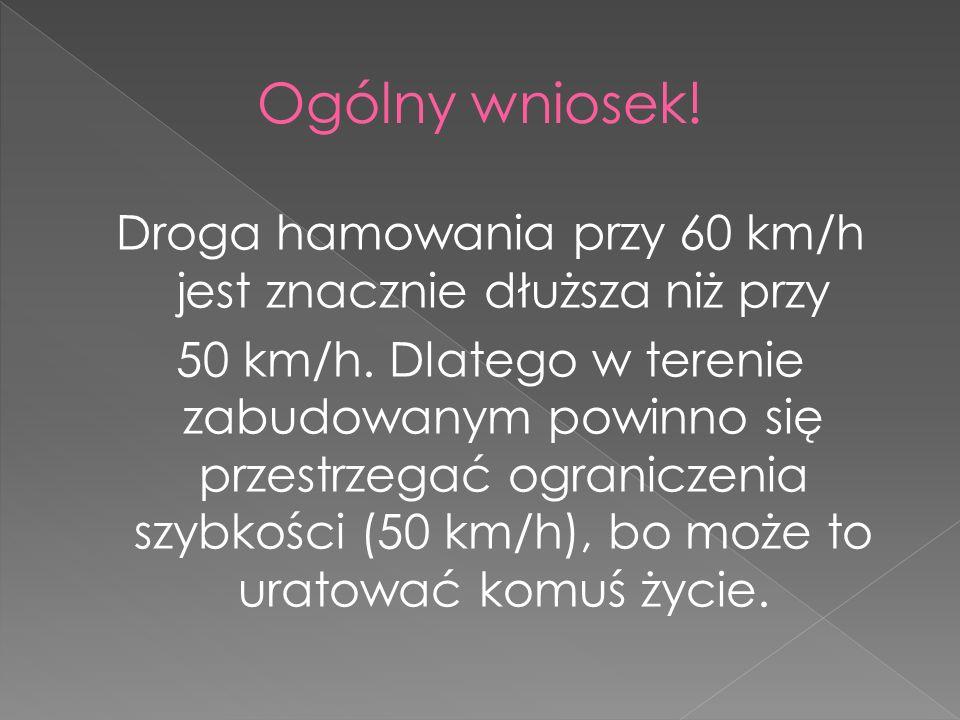 Droga hamowania przy 60 km/h jest znacznie dłuższa niż przy 50 km/h. Dlatego w terenie zabudowanym powinno się przestrzegać ograniczenia szybkości (50