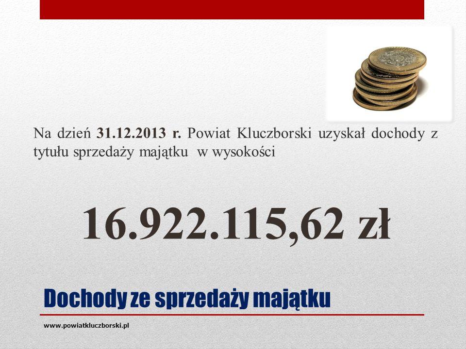 Dochody ze sprzedaży majątku Na dzień 31.12.2013 r.