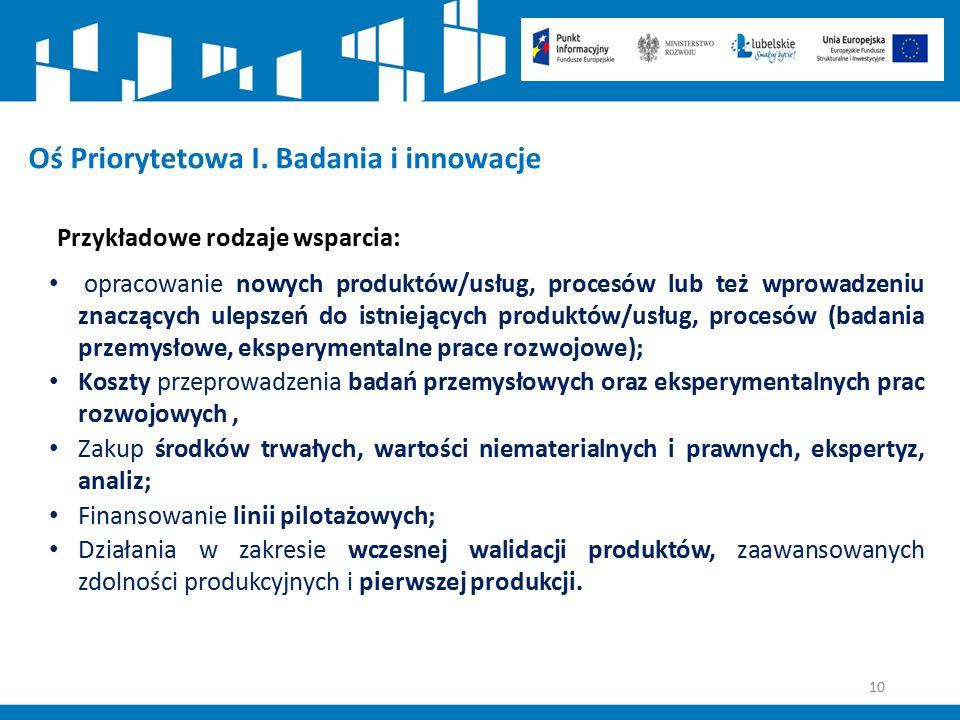 10 Oś Priorytetowa I. Badania i innowacje Przykładowe rodzaje wsparcia: opracowanie nowych produktów/usług, procesów lub też wprowadzeniu znaczących u