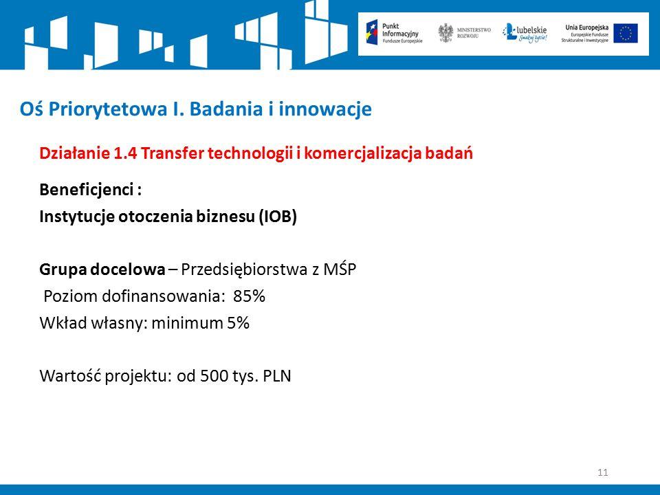 11 Oś Priorytetowa I. Badania i innowacje Działanie 1.4 Transfer technologii i komercjalizacja badań Beneficjenci : Instytucje otoczenia biznesu (IOB)