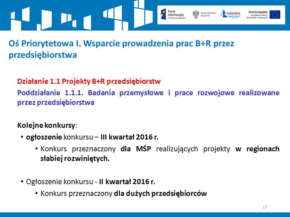 17 Oś Priorytetowa I. Wsparcie prowadzenia prac B+R przez przedsiębiorstwa Działanie 1.1 Projekty B+R przedsiębiorstw Poddziałanie 1.1.1. Badania prze