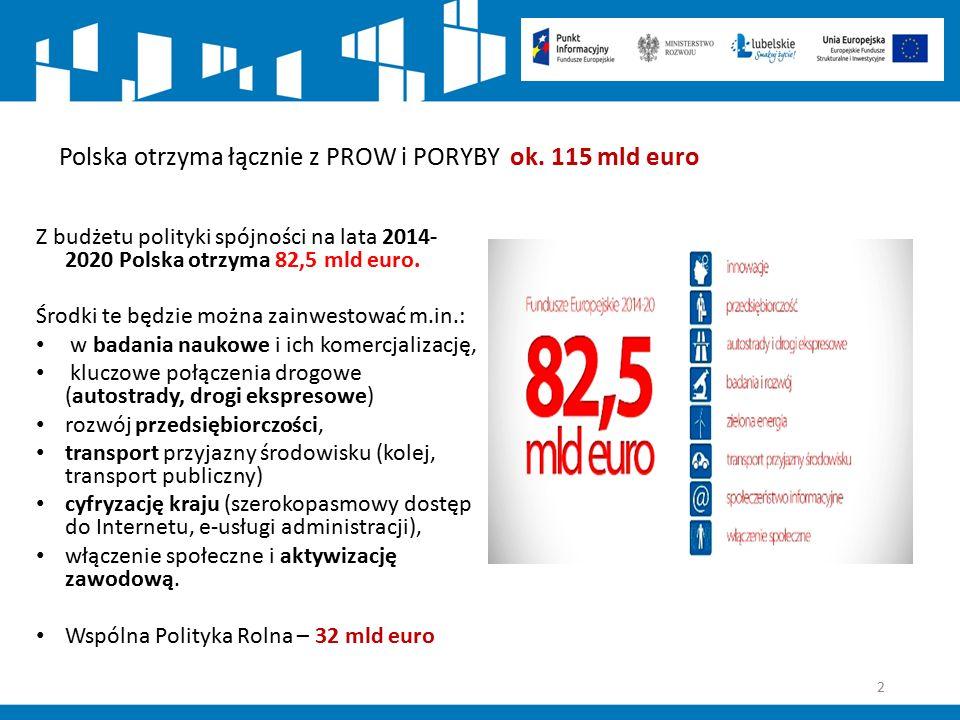 2 Z budżetu polityki spójności na lata 2014- 2020 Polska otrzyma 82,5 mld euro. Środki te będzie można zainwestować m.in.: w badania naukowe i ich kom