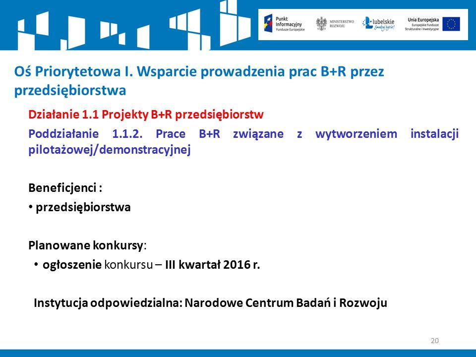 20 Oś Priorytetowa I. Wsparcie prowadzenia prac B+R przez przedsiębiorstwa Działanie 1.1 Projekty B+R przedsiębiorstw Poddziałanie 1.1.2. Prace B+R zw