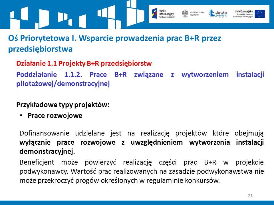 21 Działanie 1.1 Projekty B+R przedsiębiorstw Poddziałanie 1.1.2. Prace B+R związane z wytworzeniem instalacji pilotażowej/demonstracyjnej Przykładowe