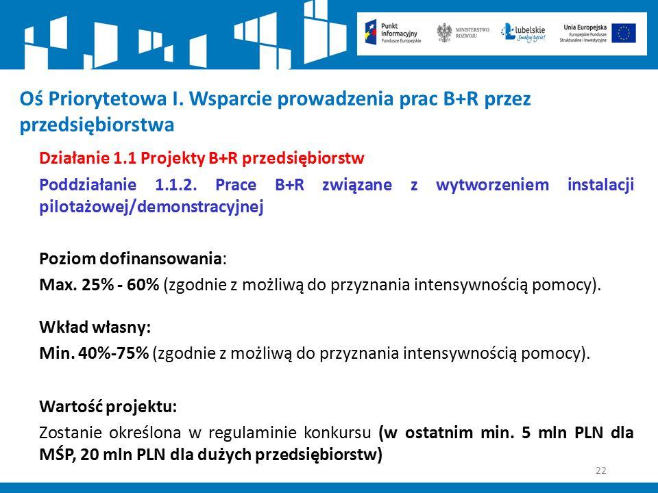 22 Oś Priorytetowa I. Wsparcie prowadzenia prac B+R przez przedsiębiorstwa Działanie 1.1 Projekty B+R przedsiębiorstw Poddziałanie 1.1.2. Prace B+R zw