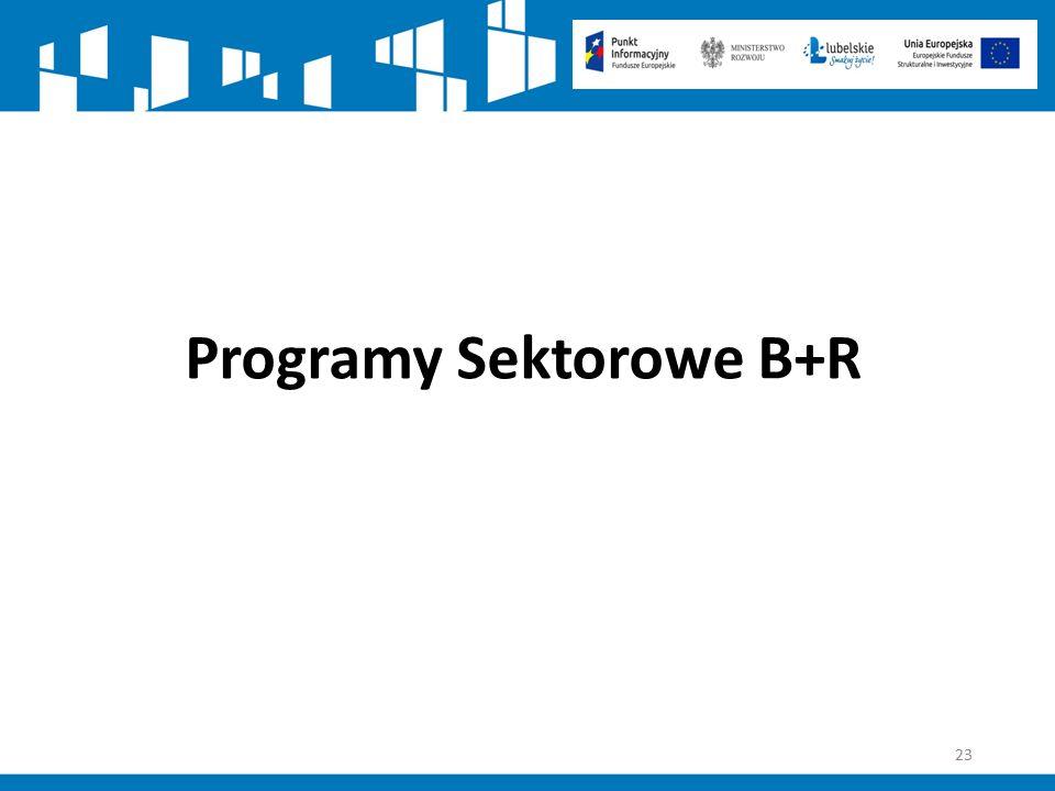 23 Programy Sektorowe B+R