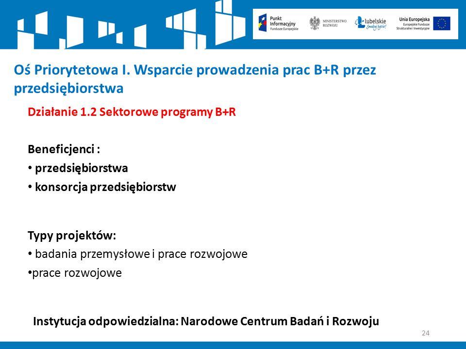24 Oś Priorytetowa I. Wsparcie prowadzenia prac B+R przez przedsiębiorstwa Działanie 1.2 Sektorowe programy B+R Beneficjenci : przedsiębiorstwa konsor