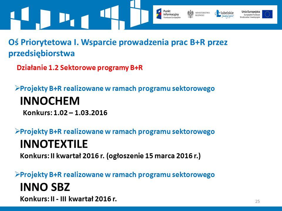 25 Oś Priorytetowa I. Wsparcie prowadzenia prac B+R przez przedsiębiorstwa Działanie 1.2 Sektorowe programy B+R  Projekty B+R realizowane w ramach pr