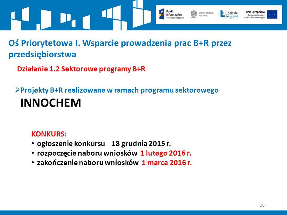 26 Oś Priorytetowa I. Wsparcie prowadzenia prac B+R przez przedsiębiorstwa Działanie 1.2 Sektorowe programy B+R  Projekty B+R realizowane w ramach pr