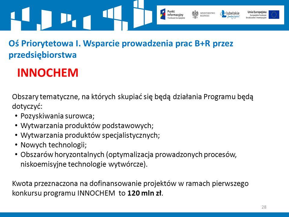 28 Oś Priorytetowa I. Wsparcie prowadzenia prac B+R przez przedsiębiorstwa INNOCHEM Obszary tematyczne, na których skupiać się będą działania Programu