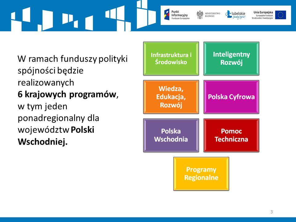 3 W ramach funduszy polityki spójności będzie realizowanych 6 krajowych programów, w tym jeden ponadregionalny dla województw Polski Wschodniej.